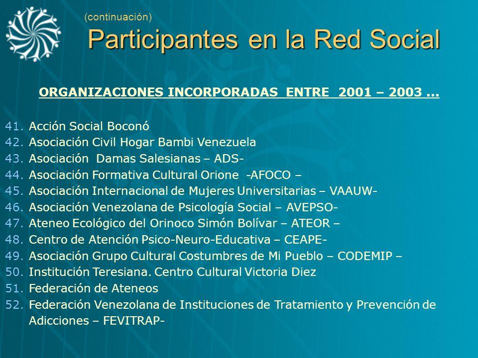 ORGANIZACIONES INCORPORADAS ENTRE 2001 – 2003 ...