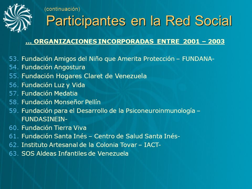 ... ORGANIZACIONES INCORPORADAS ENTRE 2001 – 2003