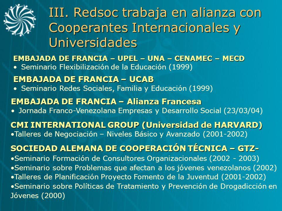 III. Redsoc trabaja en alianza con Cooperantes Internacionales y Universidades