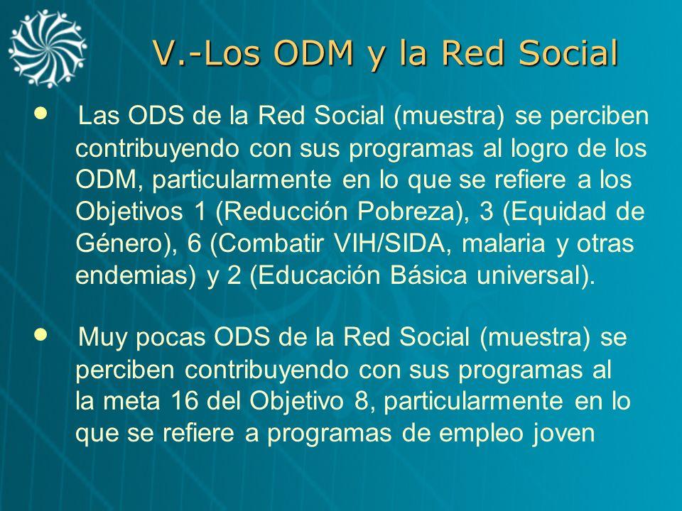 V.-Los ODM y la Red Social