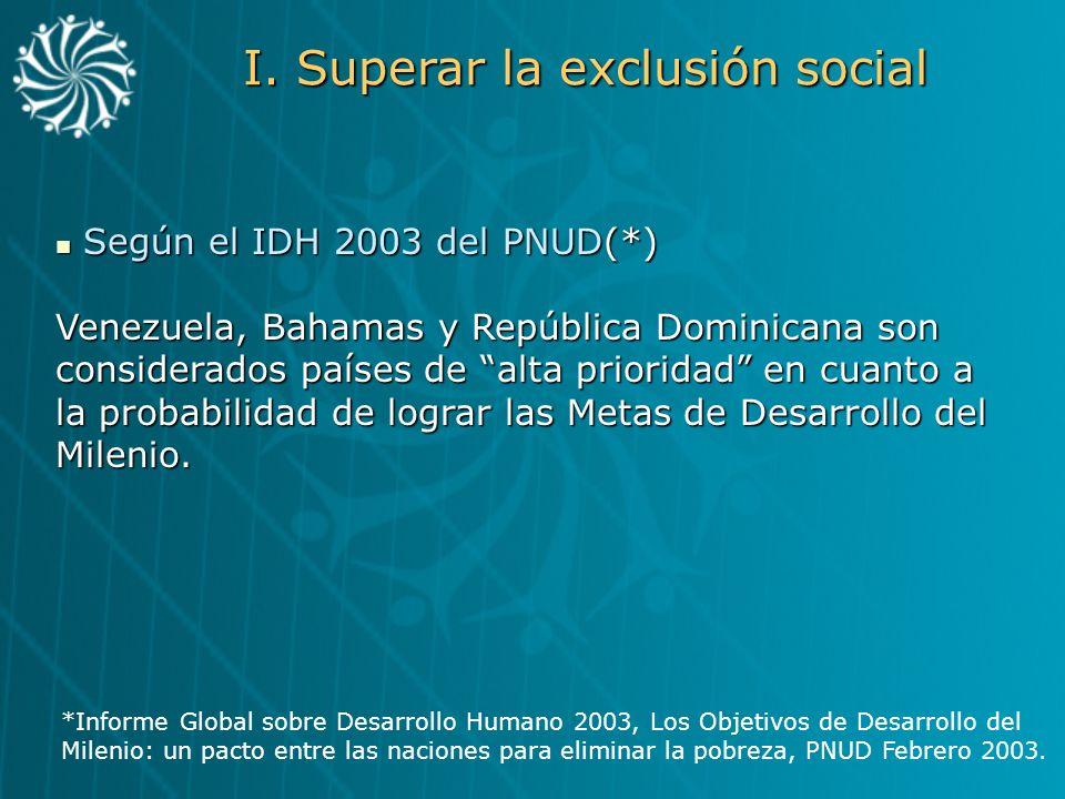 I. Superar la exclusión social