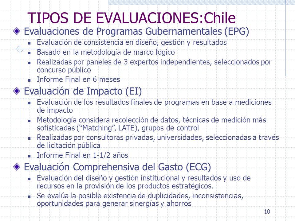 TIPOS DE EVALUACIONES:Chile