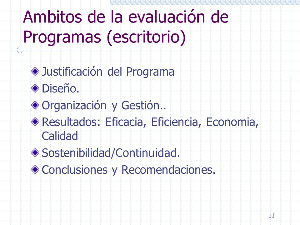 Ambitos de la evaluación de Programas (escritorio)