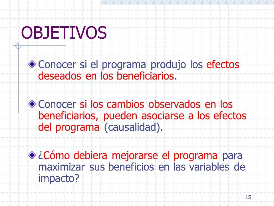 OBJETIVOS Conocer si el programa produjo los efectos deseados en los beneficiarios.
