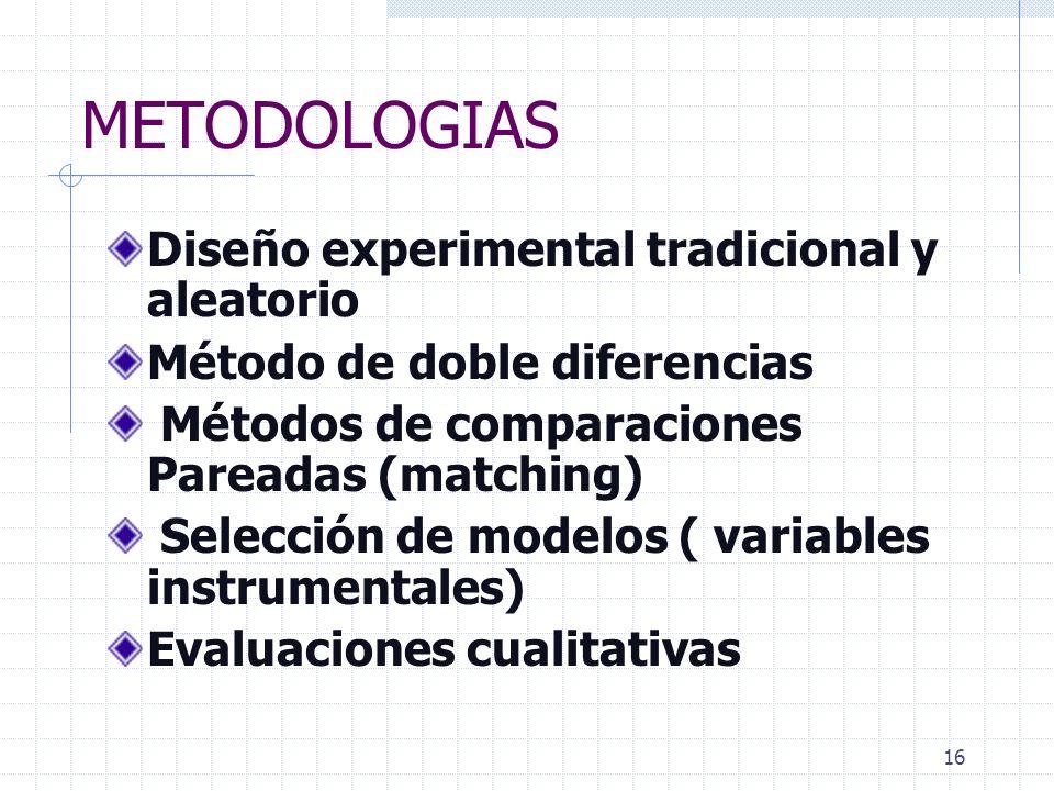 METODOLOGIAS Diseño experimental tradicional y aleatorio