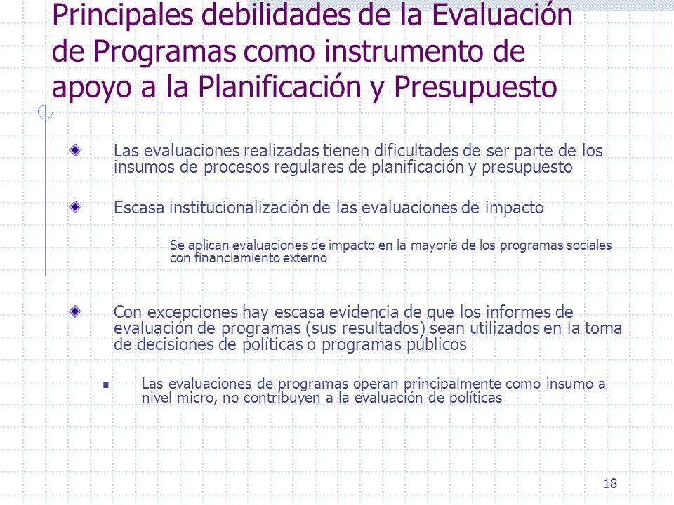 Principales debilidades de la Evaluación de Programas como instrumento de apoyo a la Planificación y Presupuesto