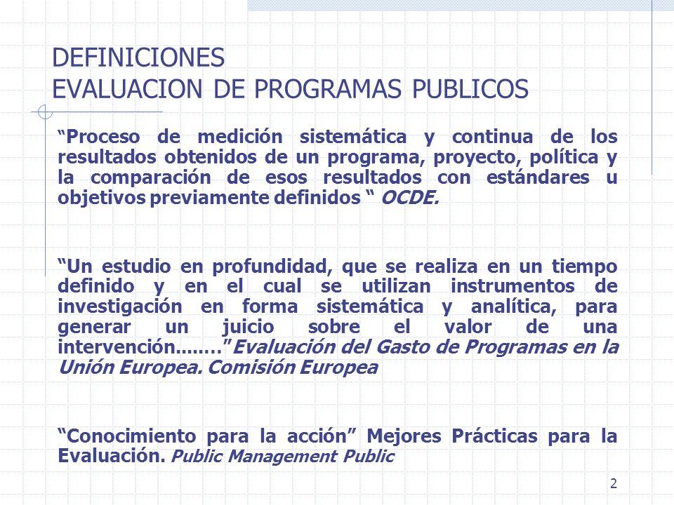 DEFINICIONES EVALUACION DE PROGRAMAS PUBLICOS