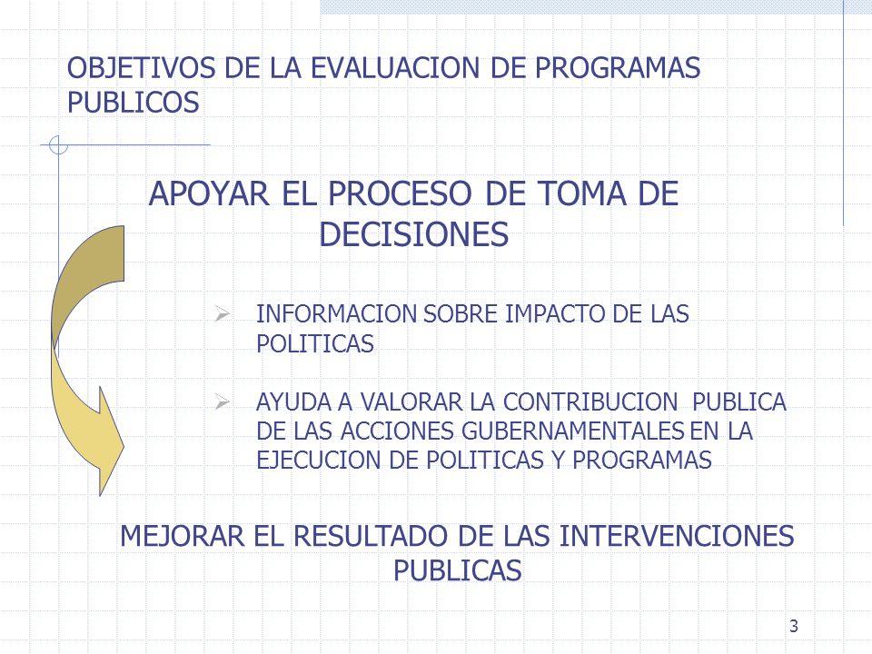 OBJETIVOS DE LA EVALUACION DE PROGRAMAS PUBLICOS