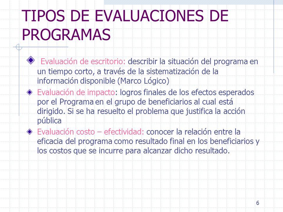 TIPOS DE EVALUACIONES DE PROGRAMAS