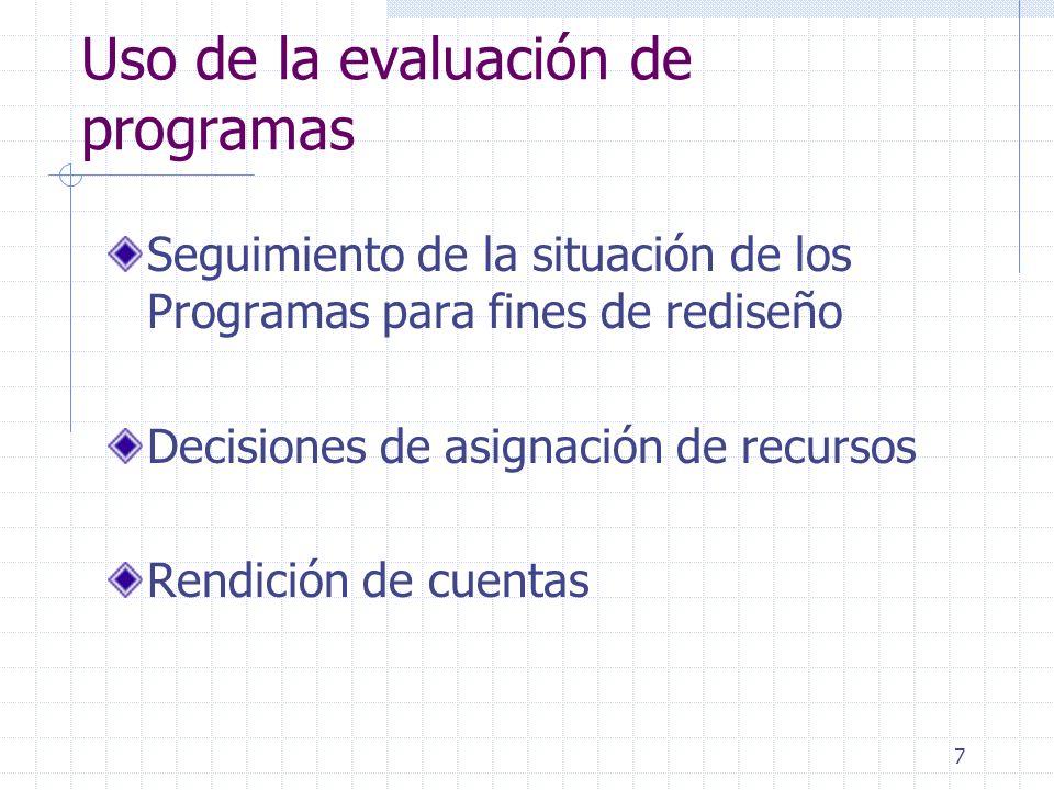 Uso de la evaluación de programas