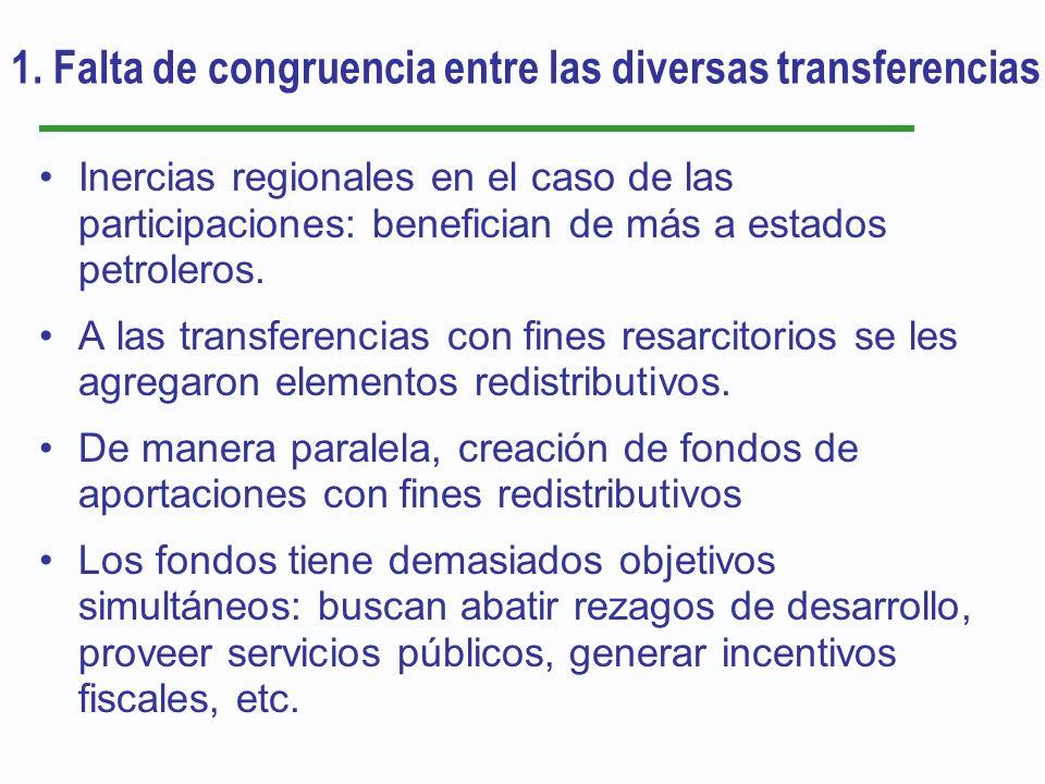 1. Falta de congruencia entre las diversas transferencias