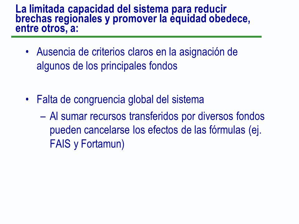 La limitada capacidad del sistema para reducir brechas regionales y promover la equidad obedece, entre otros, a:
