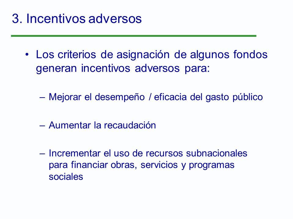 3. Incentivos adversos Los criterios de asignación de algunos fondos generan incentivos adversos para: