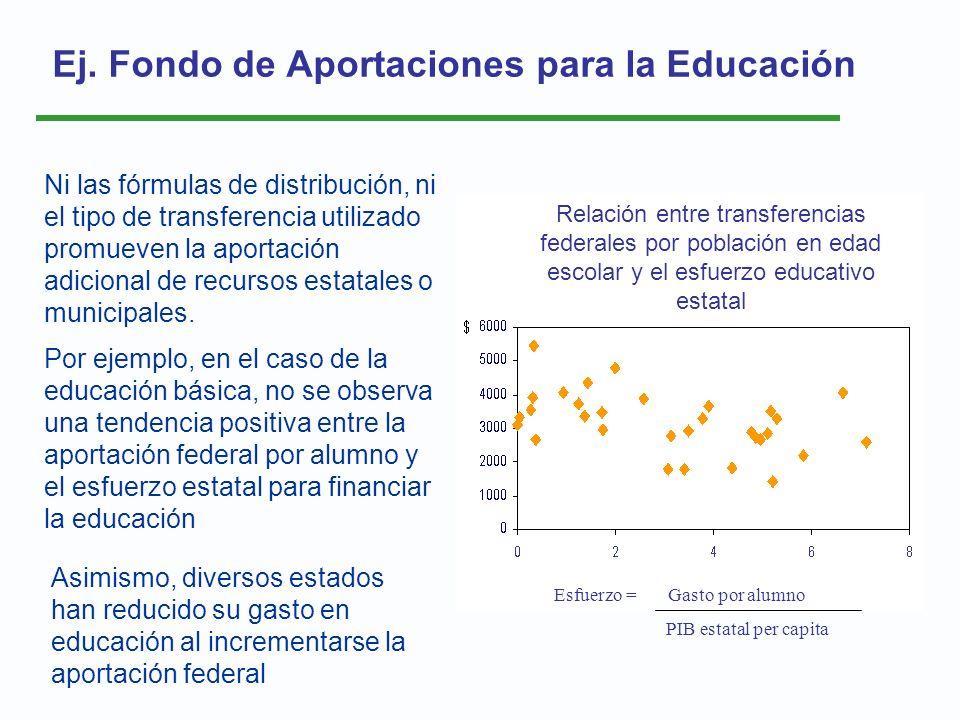 Ej. Fondo de Aportaciones para la Educación