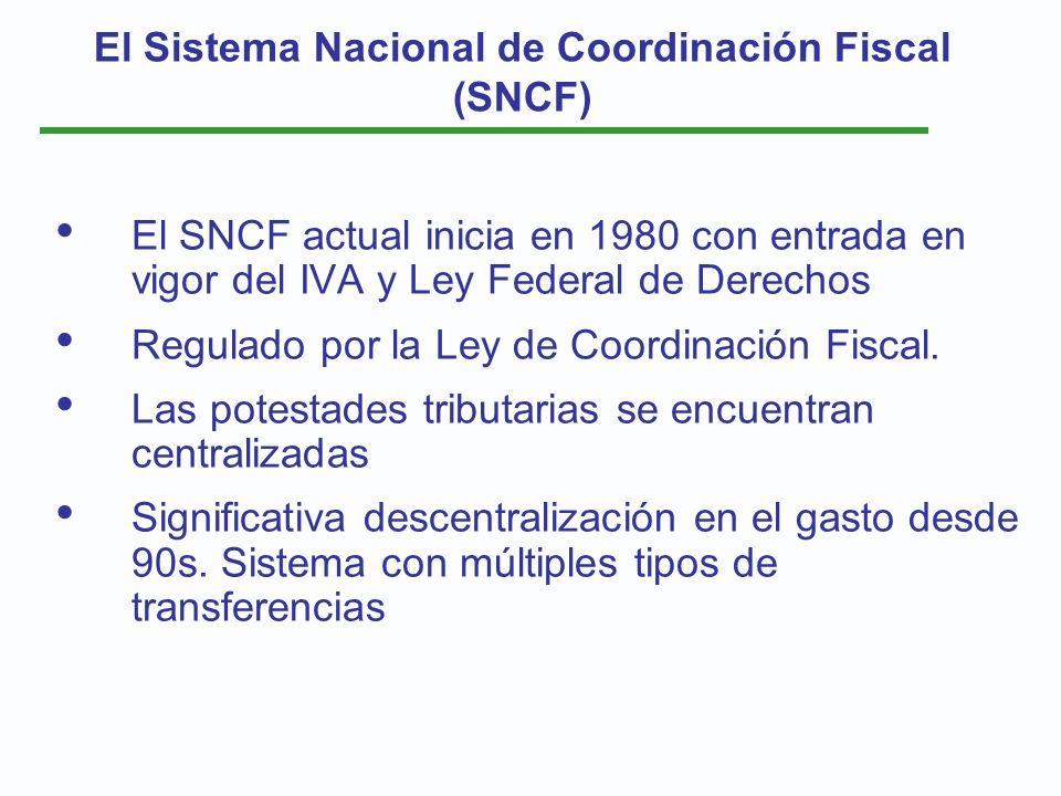 El Sistema Nacional de Coordinación Fiscal (SNCF)