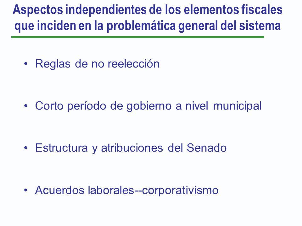 Aspectos independientes de los elementos fiscales que inciden en la problemática general del sistema