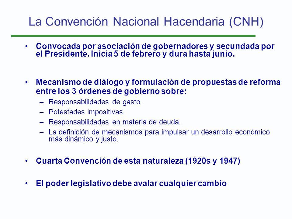 La Convención Nacional Hacendaria (CNH)