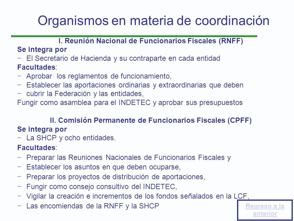 Organismos en materia de coordinación