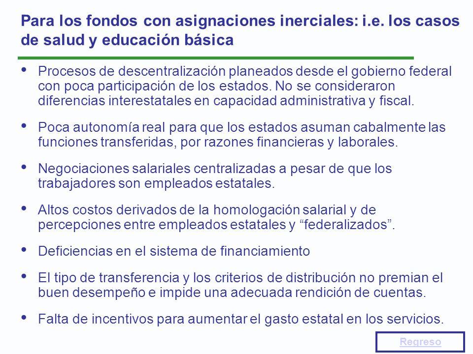Para los fondos con asignaciones inerciales: i. e