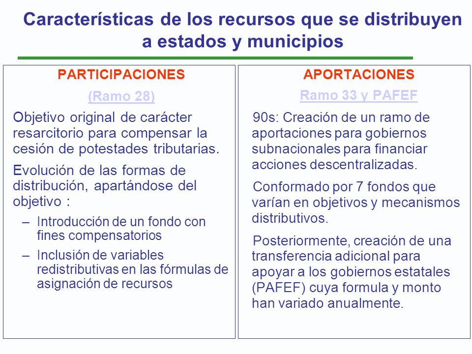 Características de los recursos que se distribuyen a estados y municipios