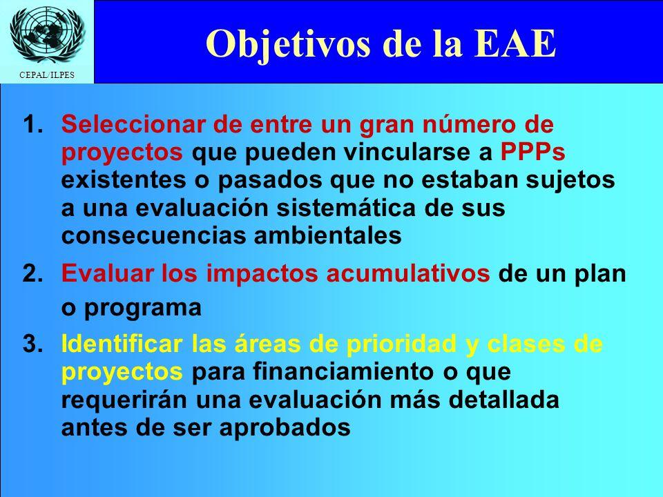 Objetivos de la EAE