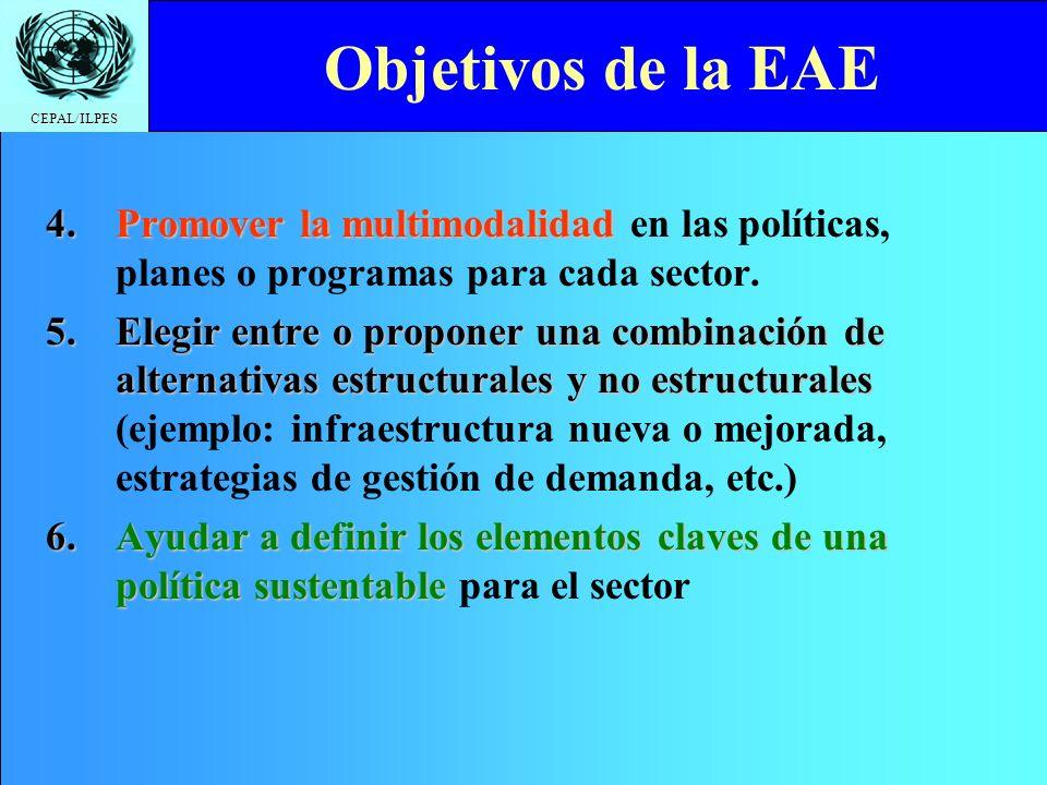 Objetivos de la EAE Promover la multimodalidad en las políticas, planes o programas para cada sector.