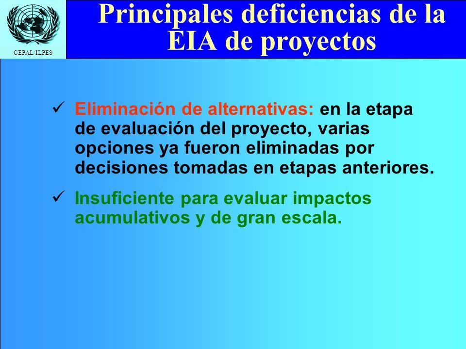 Principales deficiencias de la EIA de proyectos