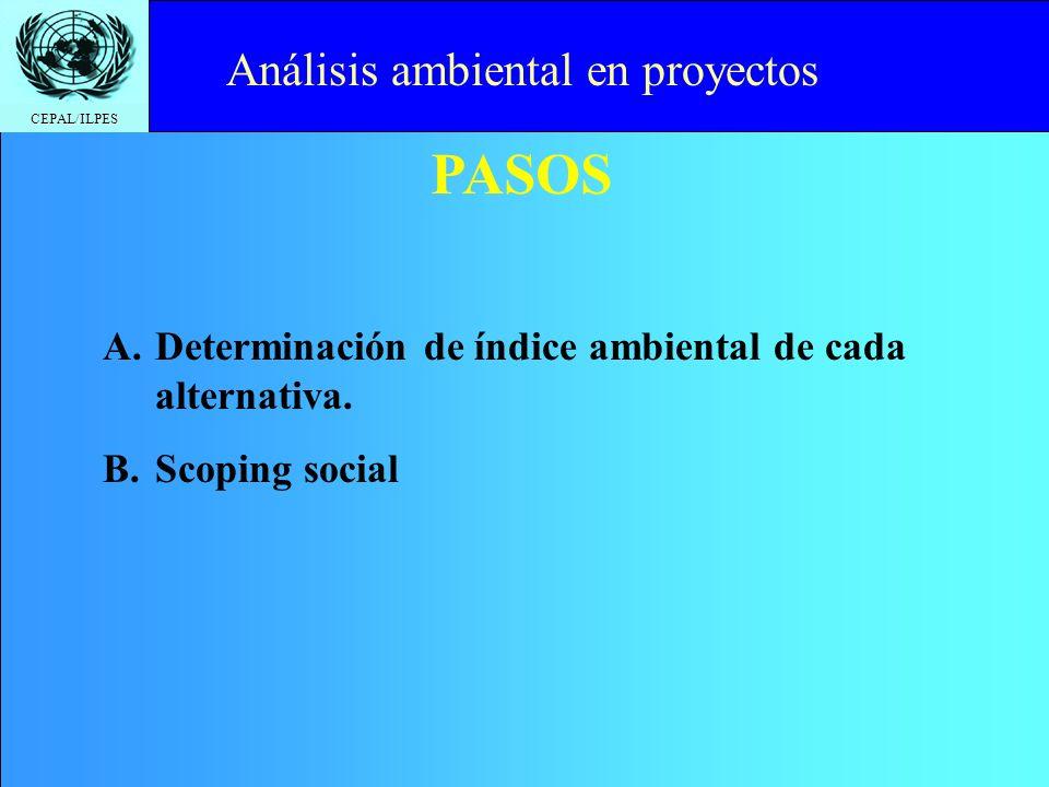 PASOS Análisis ambiental en proyectos