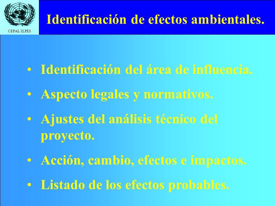 Identificación de efectos ambientales.