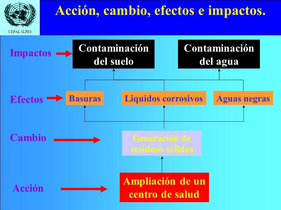 Acción, cambio, efectos e impactos.