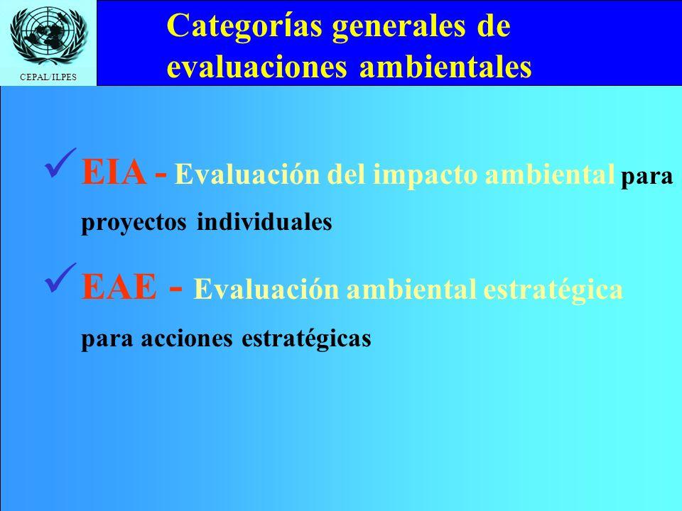 EIA - Evaluación del impacto ambiental para proyectos individuales