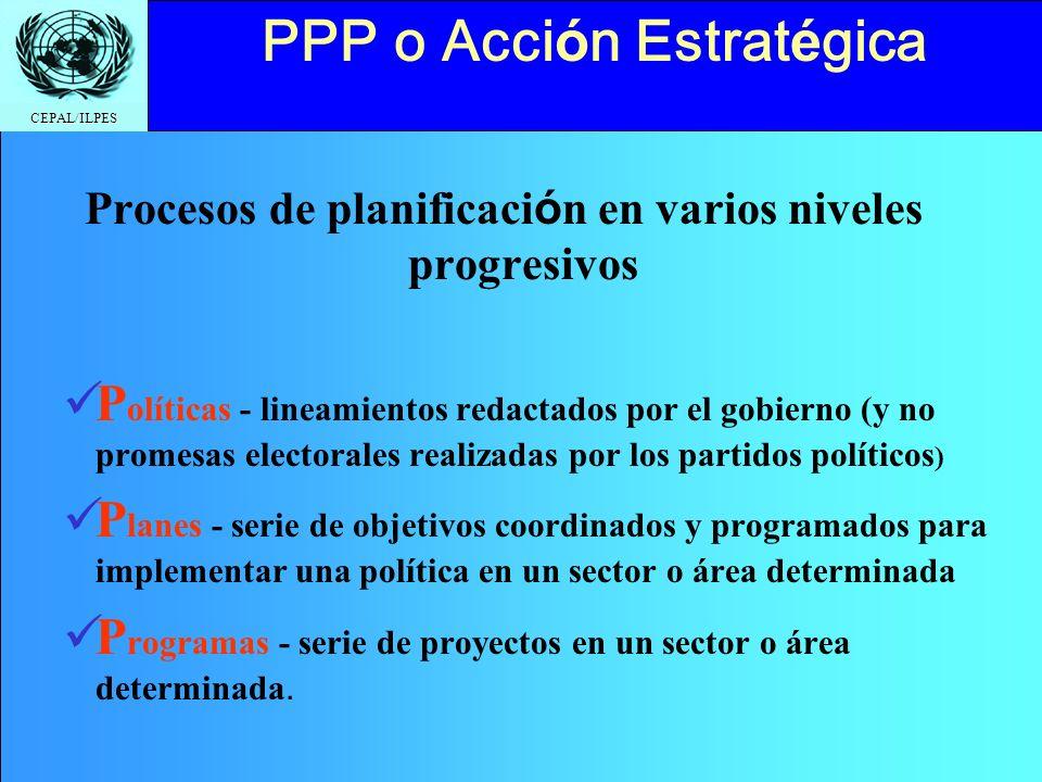Procesos de planificación en varios niveles progresivos