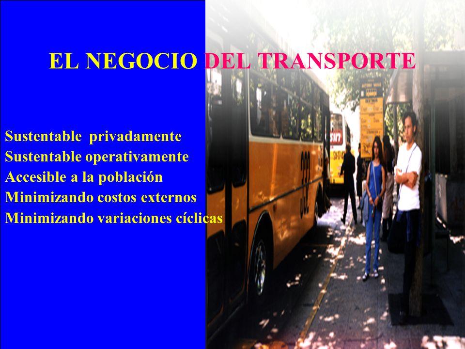 EL NEGOCIO DEL TRANSPORTE