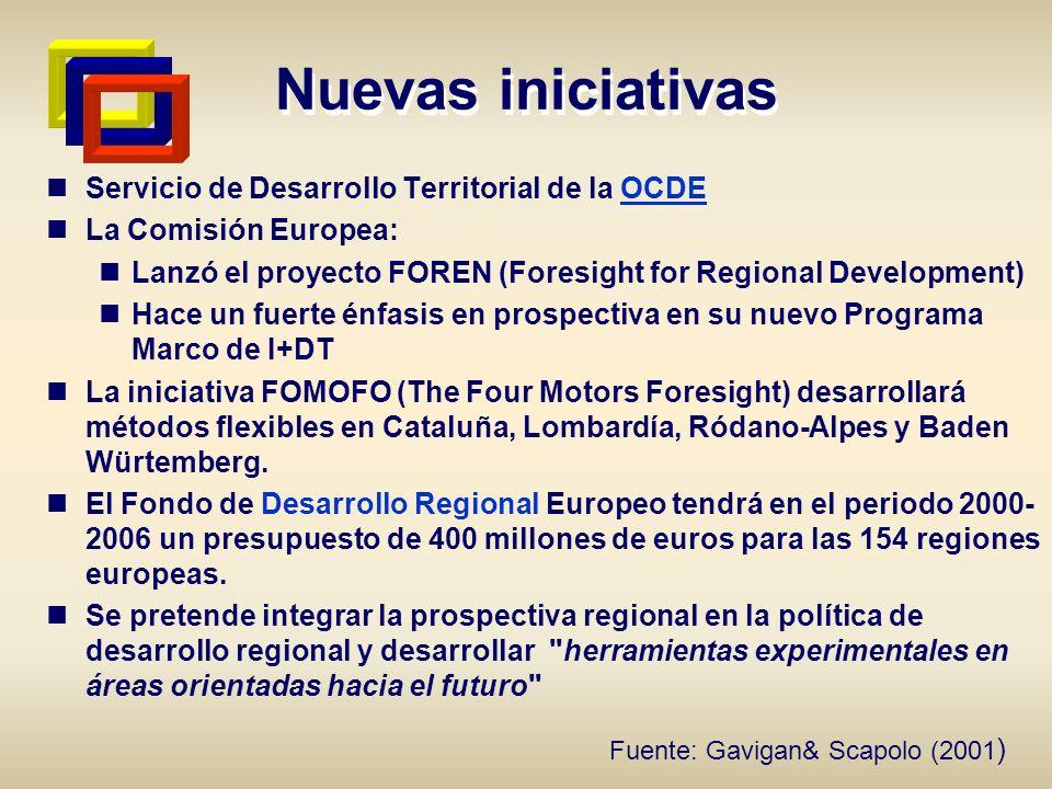 Nuevas iniciativas Servicio de Desarrollo Territorial de la OCDE