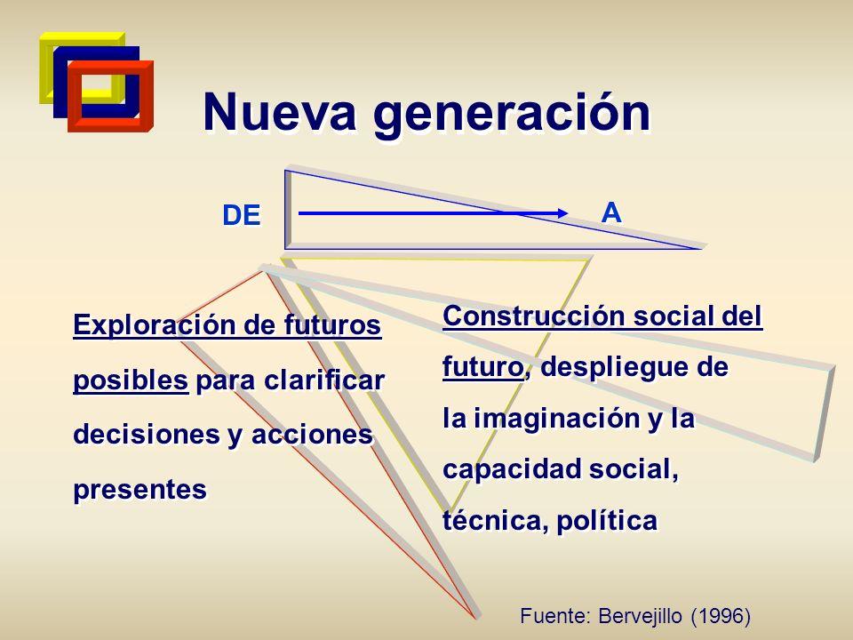 Nueva generación DE Exploración de futuros posibles para clarificar