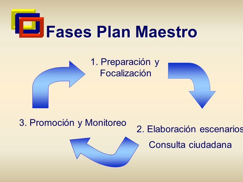 2. Elaboración escenarios
