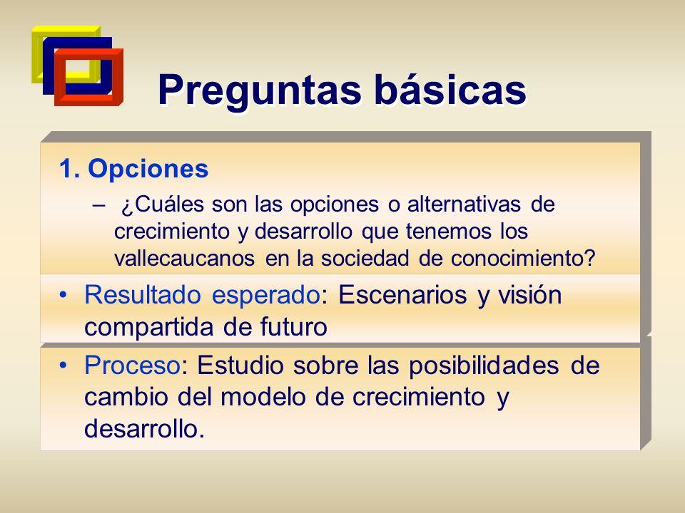 Preguntas básicas 1. Opciones