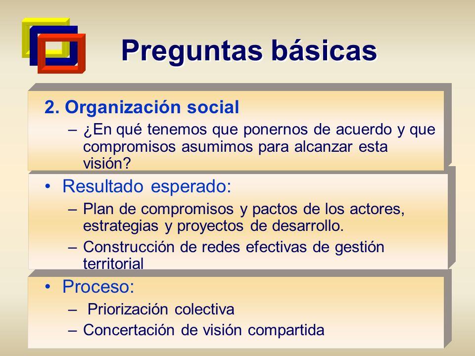 Preguntas básicas 2. Organización social Resultado esperado: Proceso: