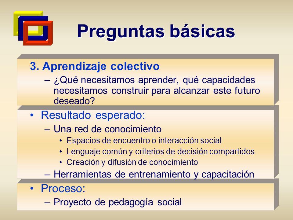 Preguntas básicas 3. Aprendizaje colectivo Resultado esperado: