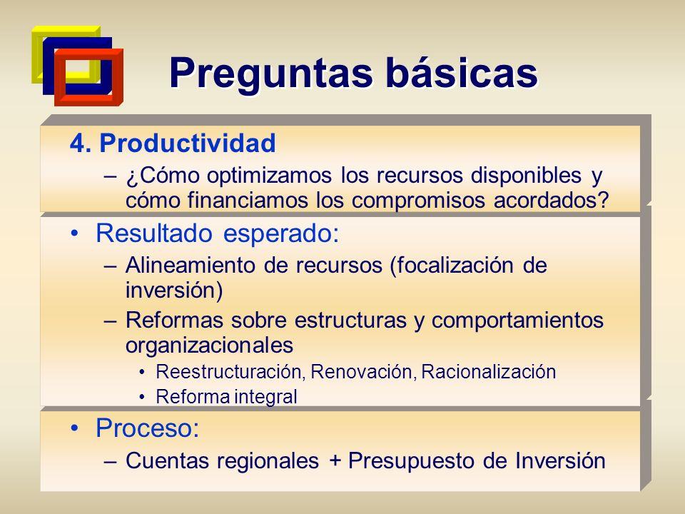 Preguntas básicas 4. Productividad Resultado esperado: Proceso: