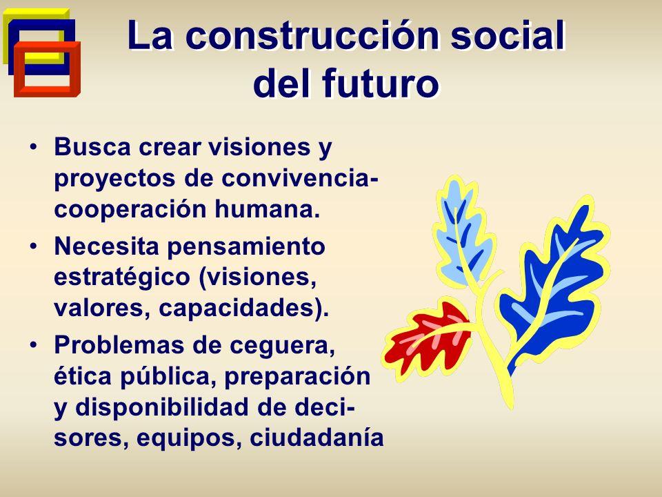 La construcción social del futuro