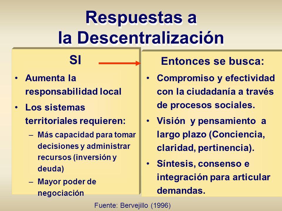 Respuestas a la Descentralización