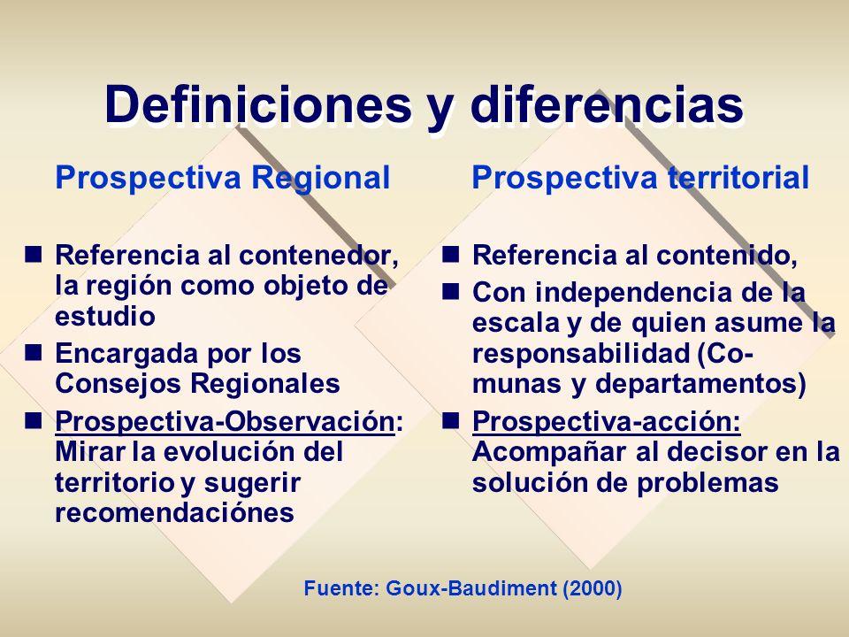 Definiciones y diferencias