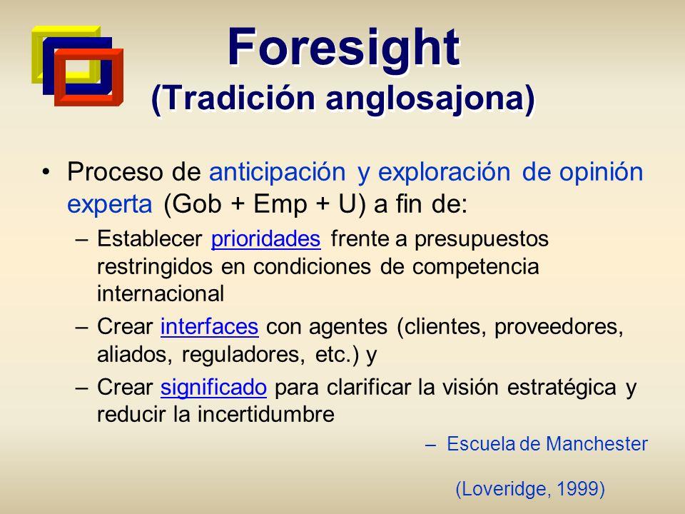 Foresight (Tradición anglosajona)