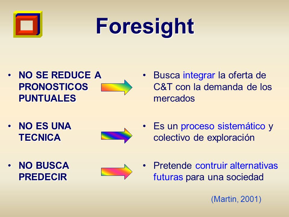 Foresight NO SE REDUCE A PRONOSTICOS PUNTUALES NO ES UNA TECNICA
