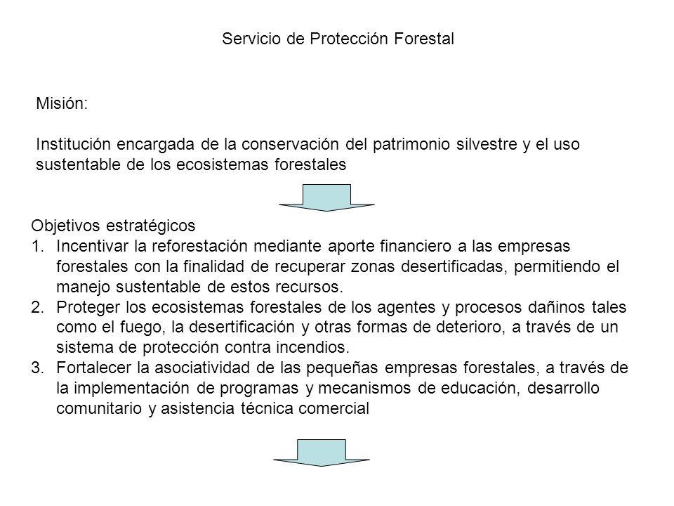 Servicio de Protección Forestal