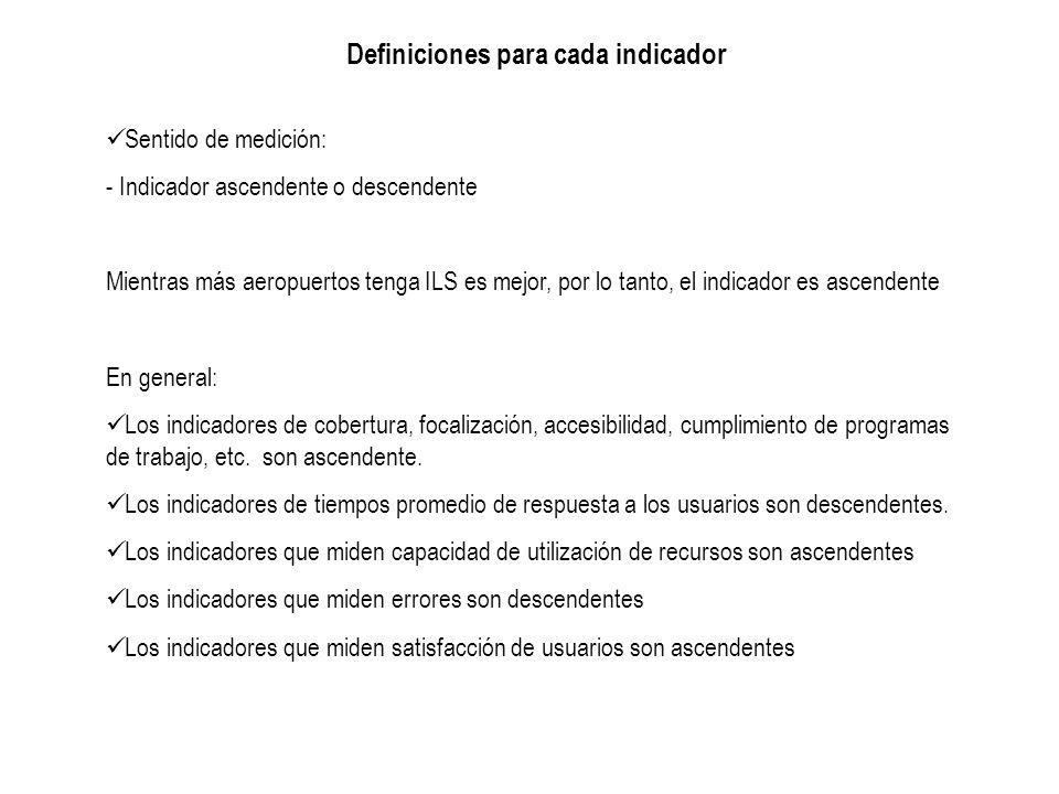 Definiciones para cada indicador