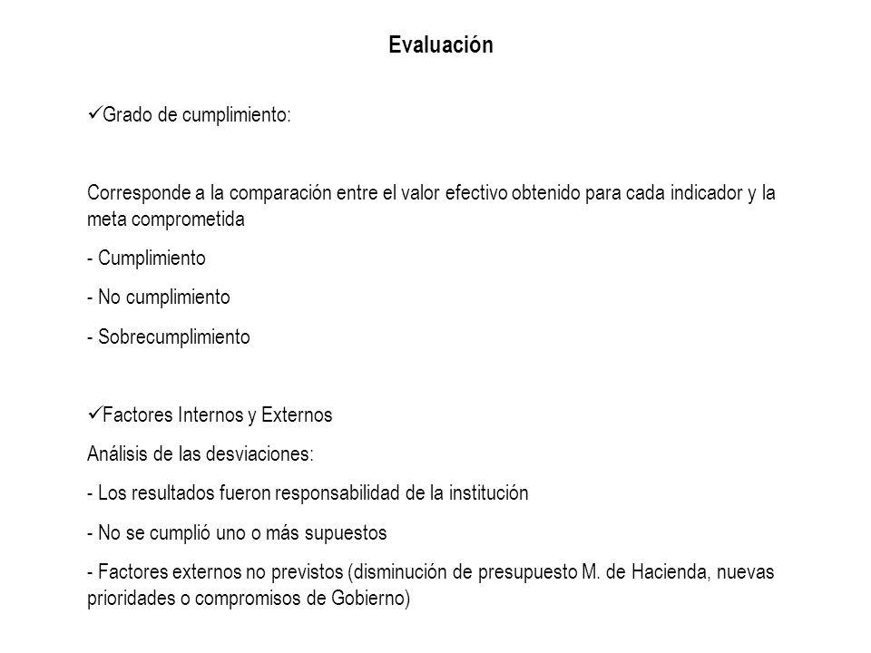 Evaluación Grado de cumplimiento:
