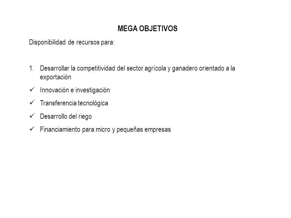 MEGA OBJETIVOS Disponibilidad de recursos para: