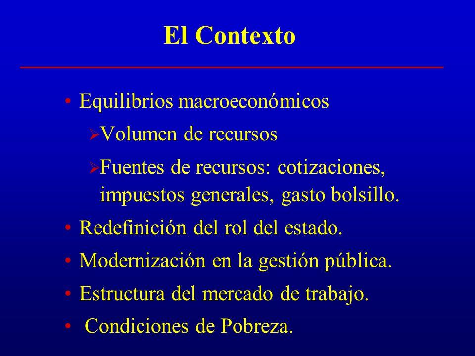 El Contexto Equilibrios macroeconómicos Volumen de recursos